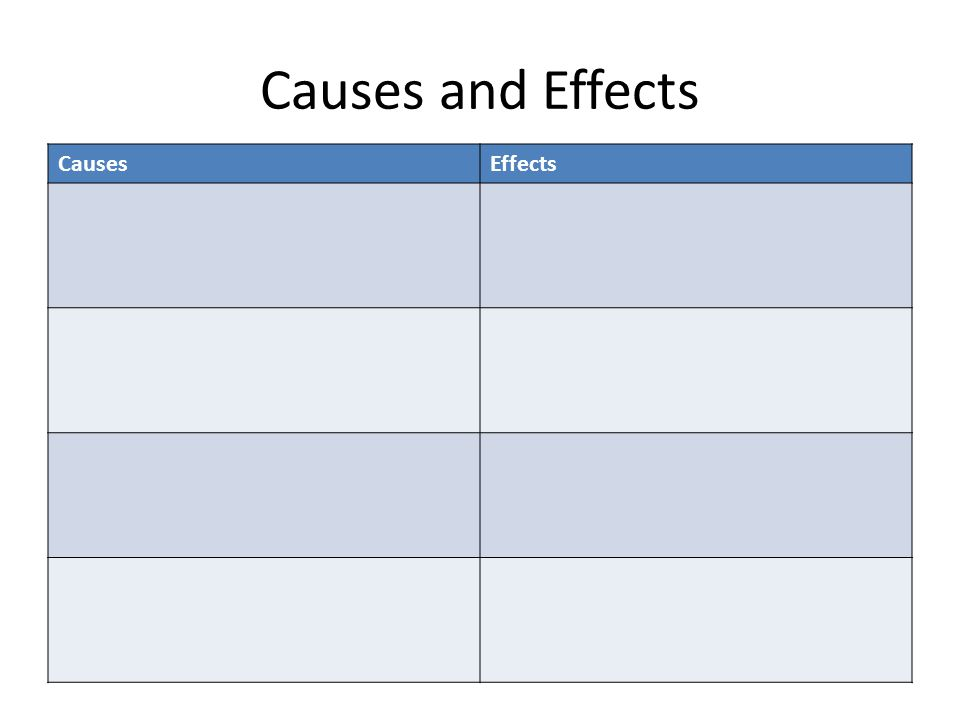 Causes and Effects Causes Effects