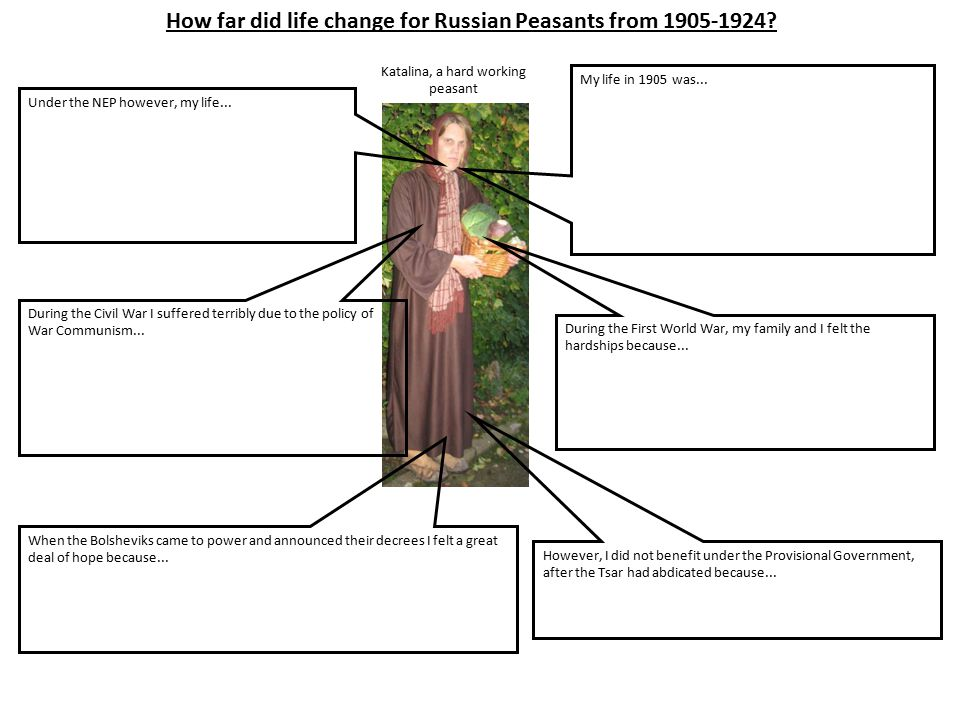 How far did life change for Russian Peasants from 1905-1924