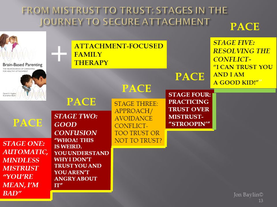 FROM MISTRUST TO TRUST: STAGES IN THE JOURNEY TO SECURE ATTACHMENT