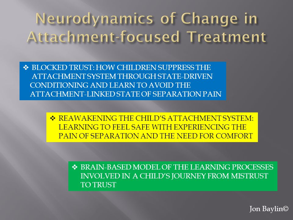 Neurodynamics of Change in Attachment-focused Treatment