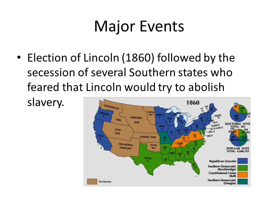 Major Events Election of Lincoln (1860) followed by the secession of several Southern states who feared that Lincoln would try to abolish slavery.