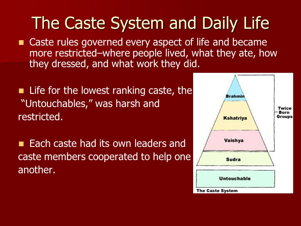 The Caste System and Daily Life