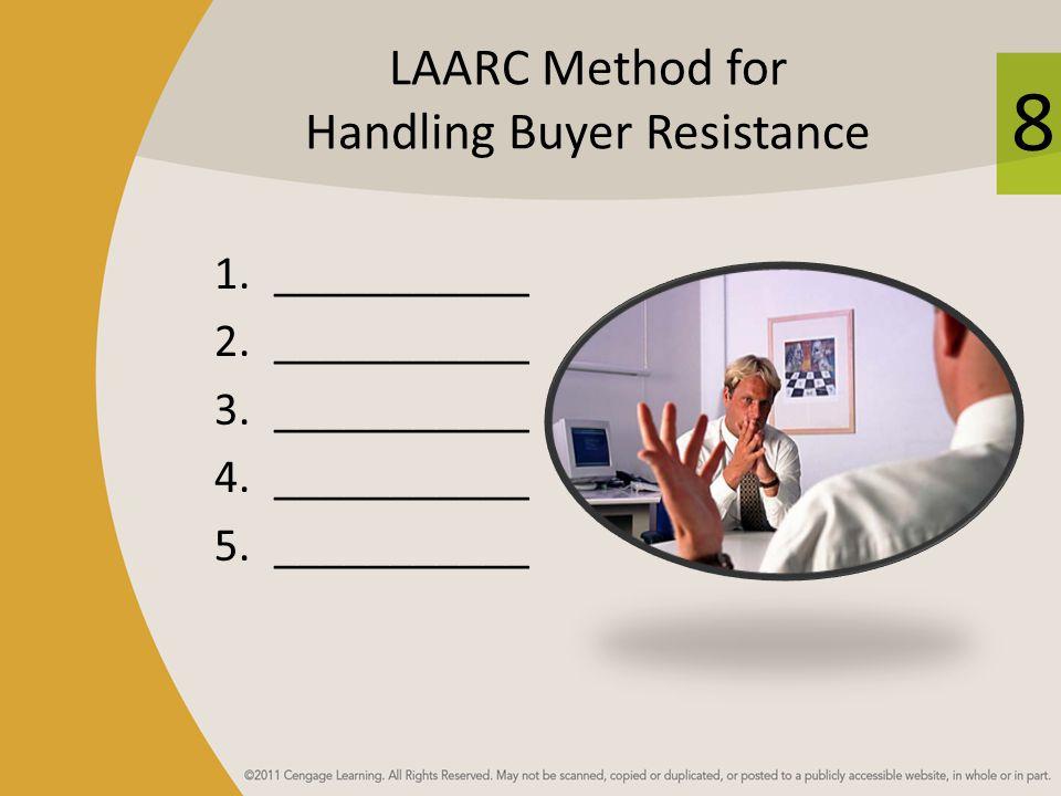 LAARC Method for Handling Buyer Resistance
