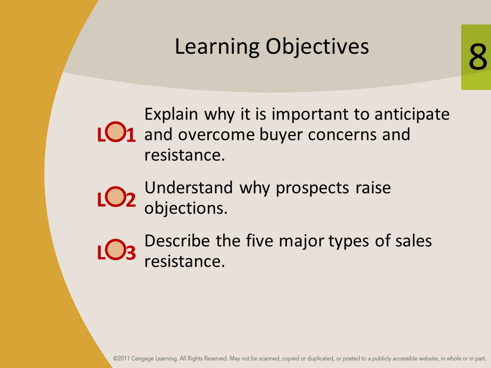 Learning Objectives L 1 L 2 L 3