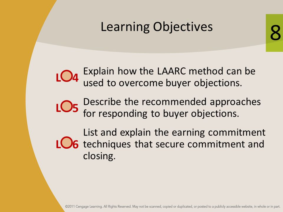 Learning Objectives L 4 L 5 L 6