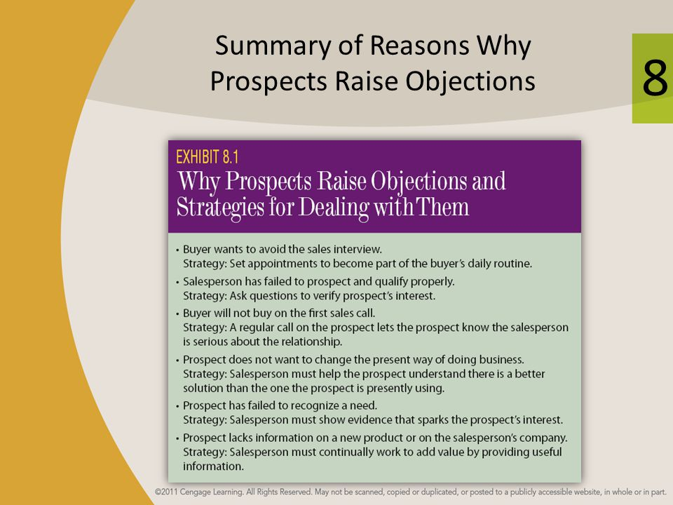 Summary of Reasons Why Prospects Raise Objections