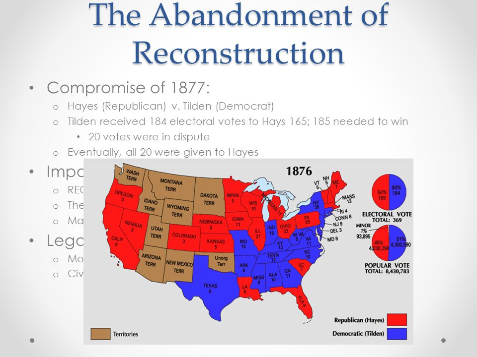 The Abandonment of Reconstruction