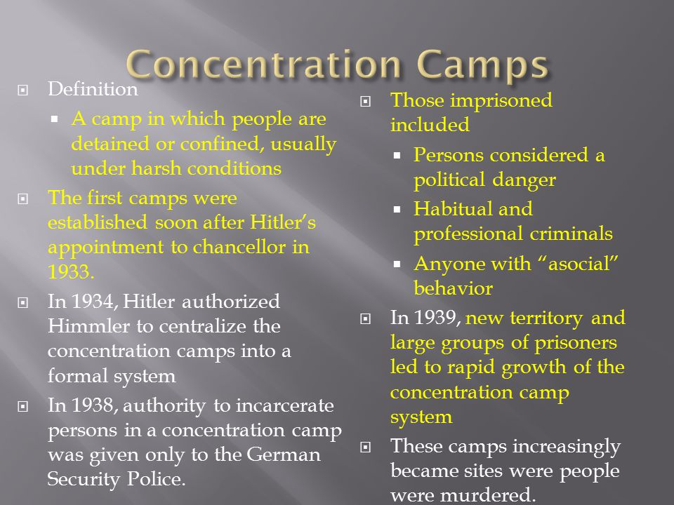 Concentration Camps Definition