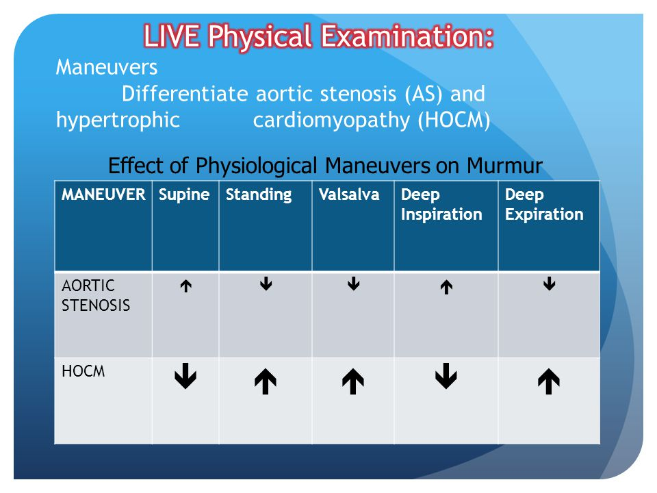 Effect of Physiological Maneuvers on Murmur