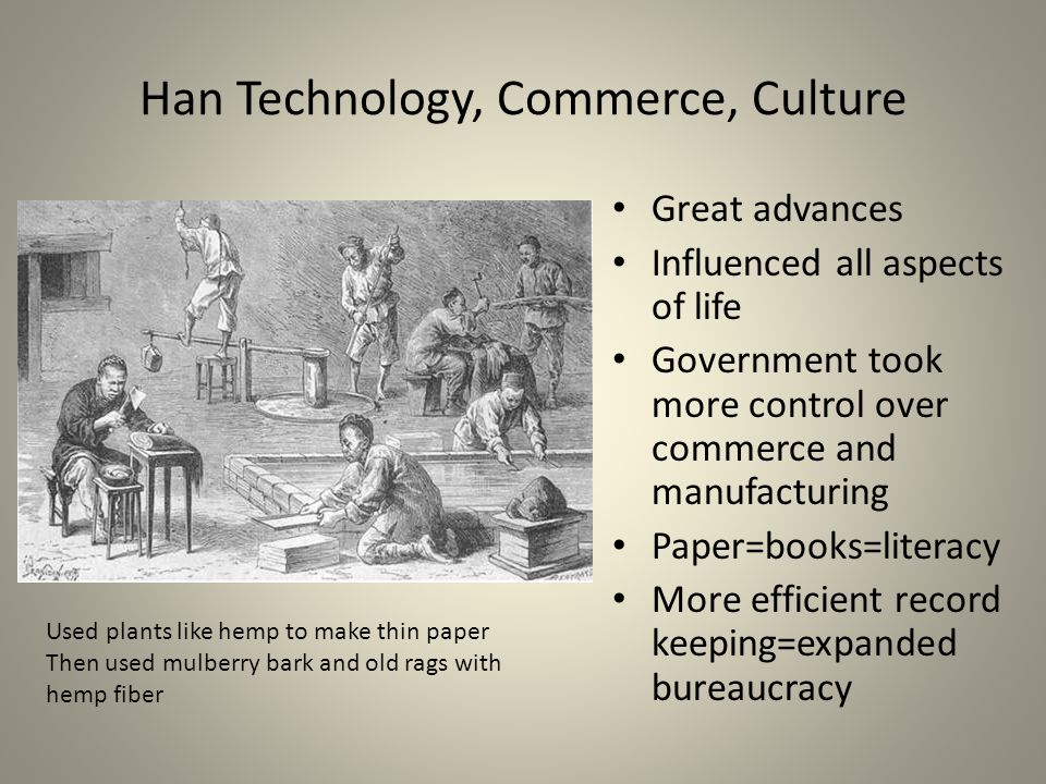 Han Technology, Commerce, Culture