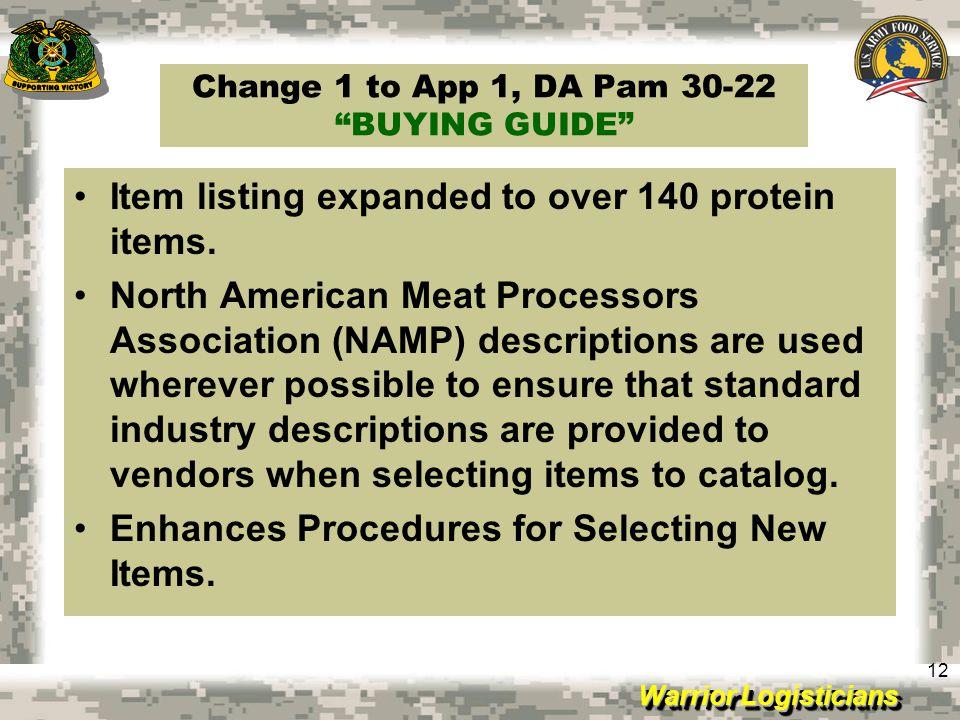 Change 1 to App 1, DA Pam 30-22 BUYING GUIDE
