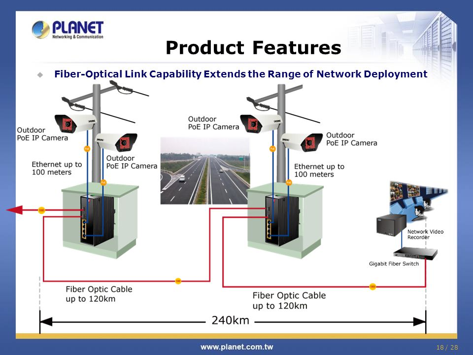 Product Features Fiber-Optical Link Capability Extends the Range of Network Deployment