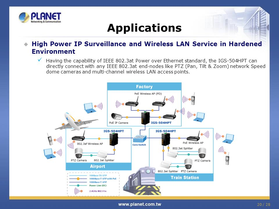 Applications High Power IP Surveillance and Wireless LAN Service in Hardened Environment.