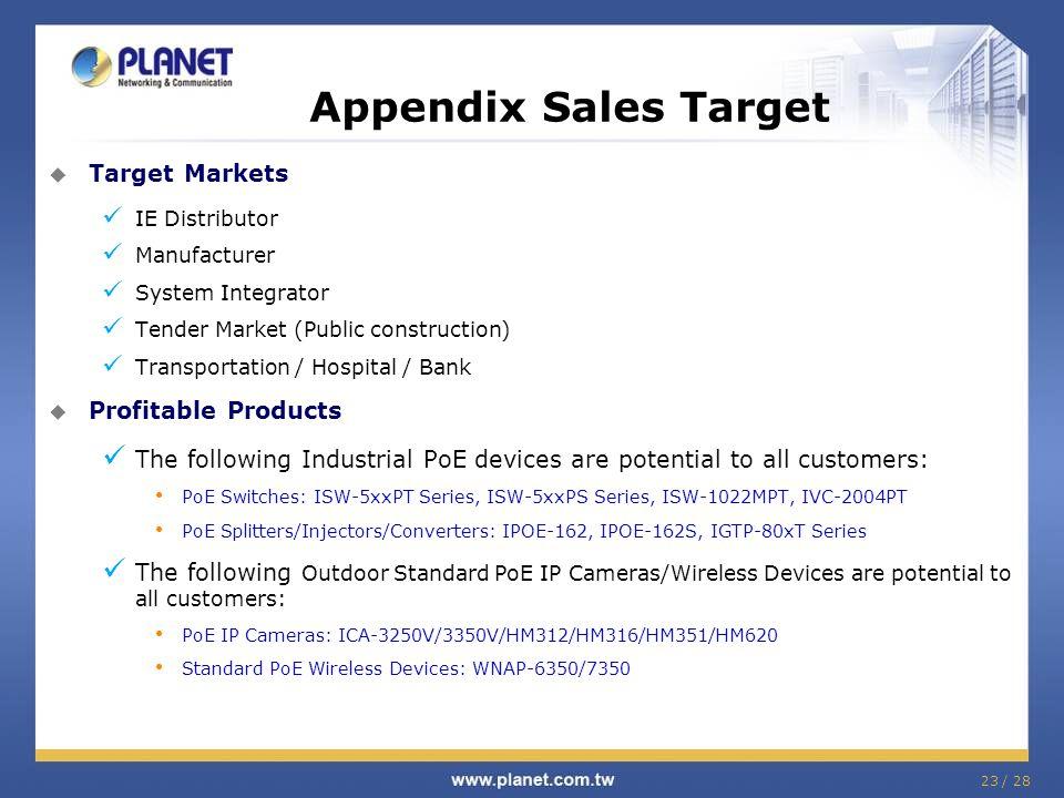 Appendix Sales Target Target Markets Profitable Products