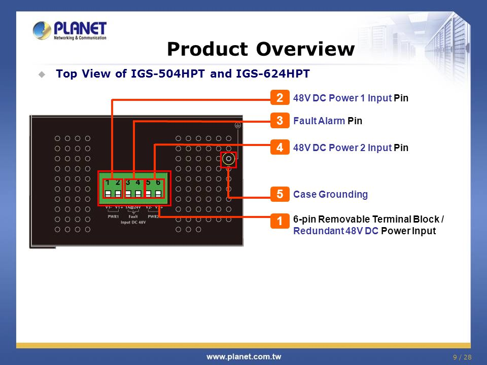 Product Overview 2 3 4 5 1 Top View of IGS-504HPT and IGS-624HPT