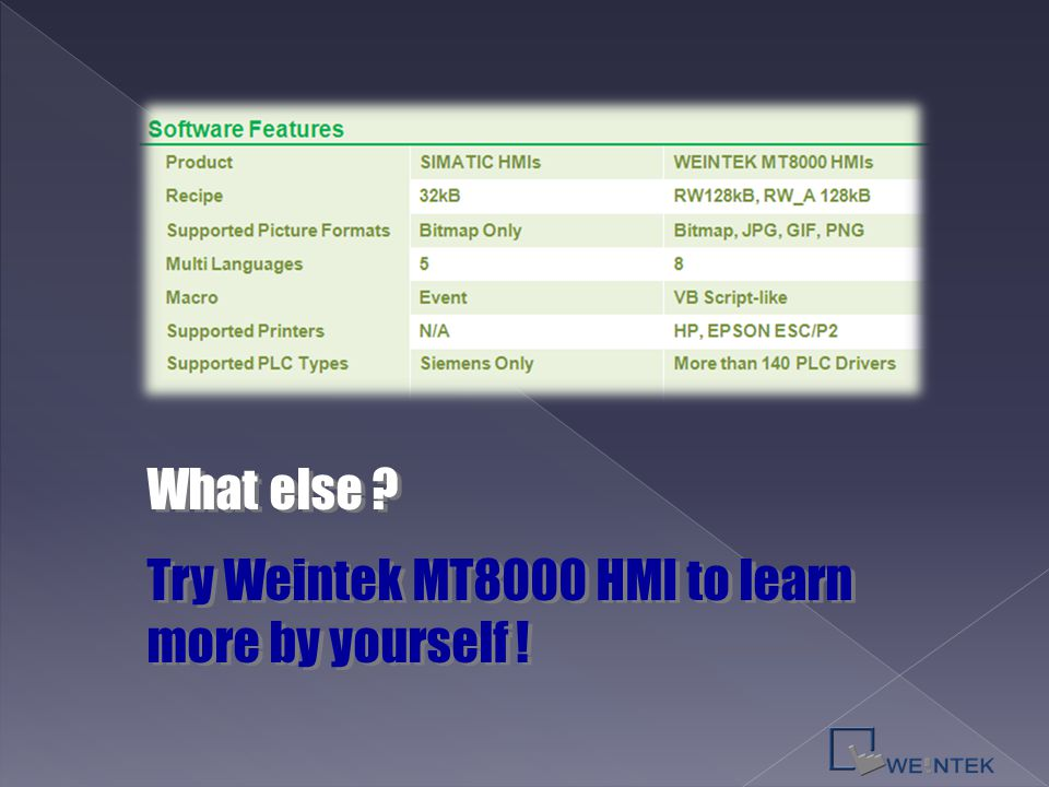 What else Try Weintek MT8000 HMI to learn more by yourself !