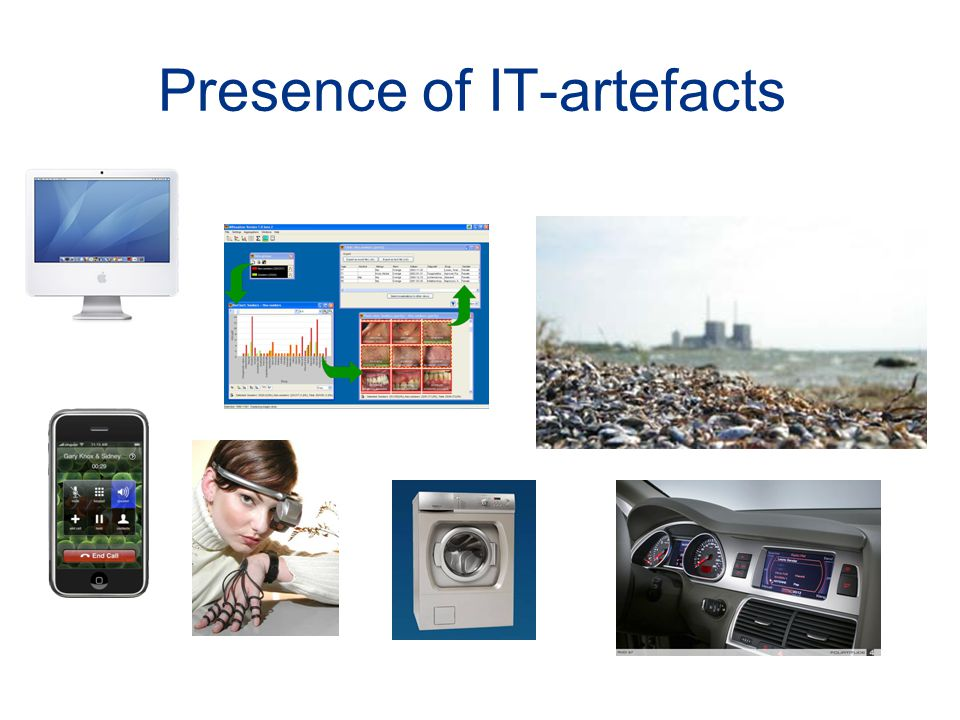 Presence of IT-artefacts