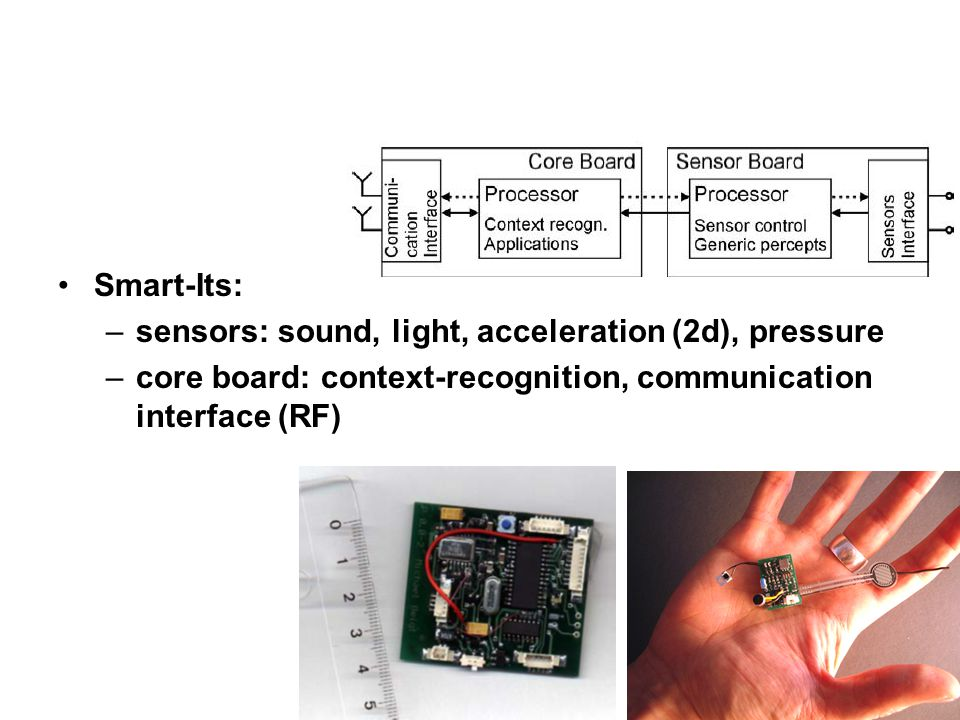 Smart-Its: sensors: sound, light, acceleration (2d), pressure.