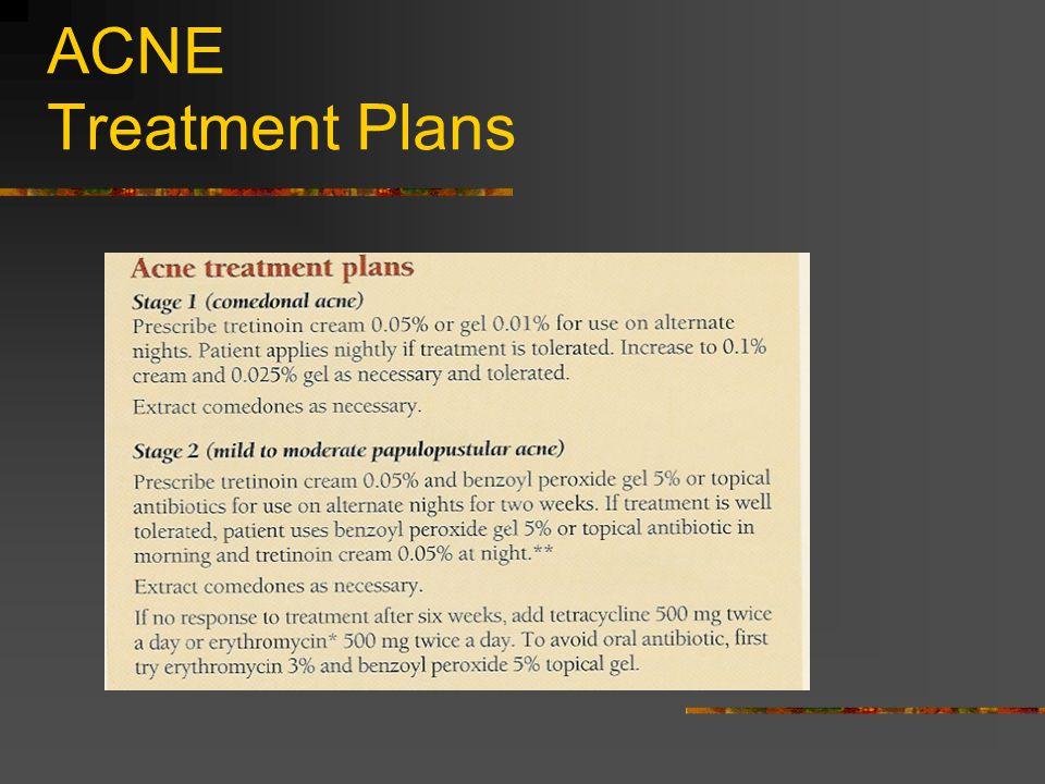 ACNE Treatment Plans