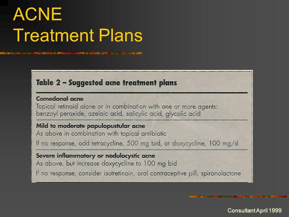 ACNE Treatment Plans Consultant April 1999