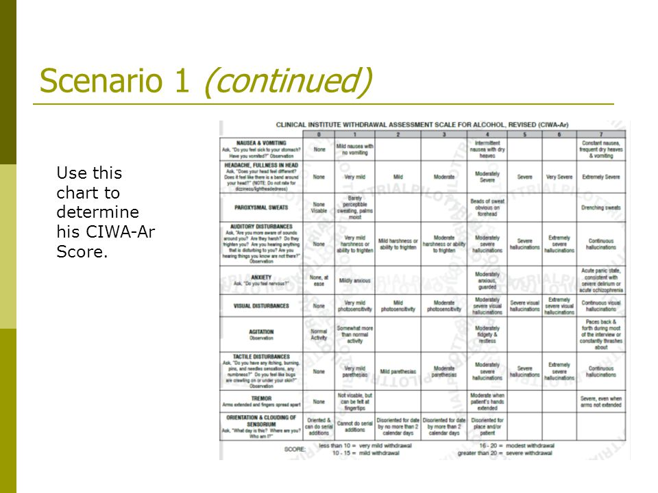 Scenario 1 (continued) Use this chart to determine his CIWA-Ar Score.