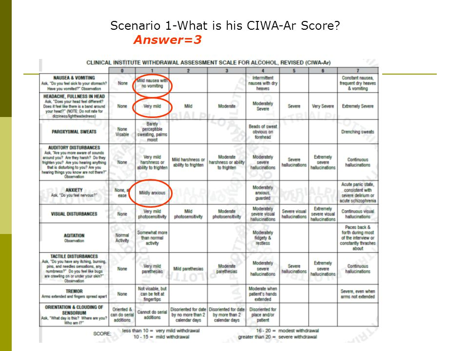 Scenario 1-What is his CIWA-Ar Score