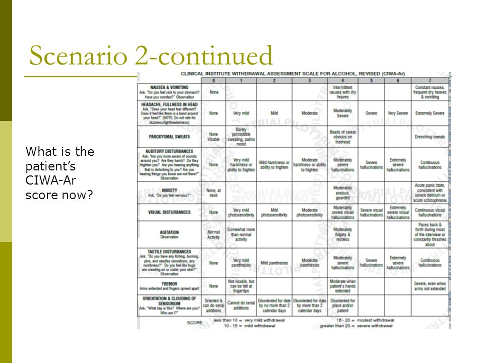 Scenario 2-continued What is the patient's CIWA-Ar score now