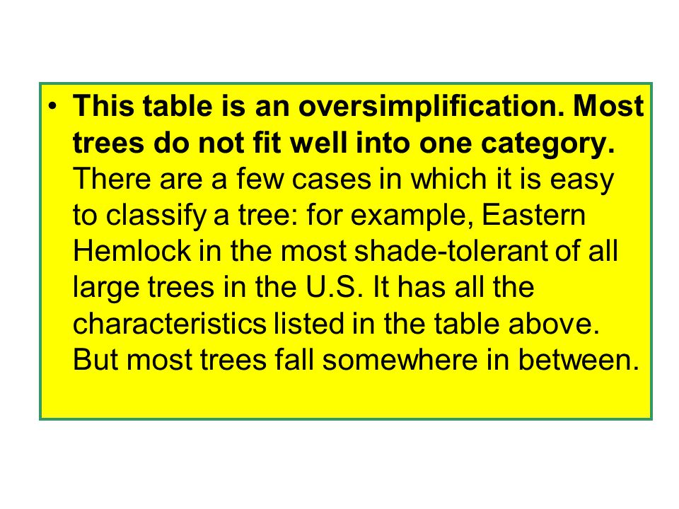 This table is an oversimplification