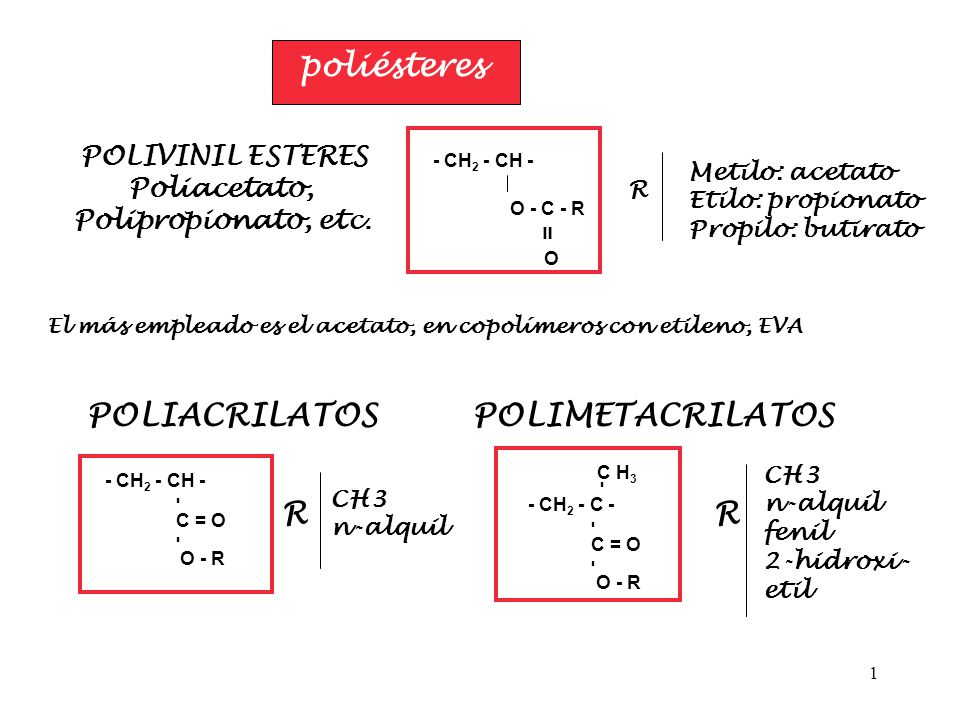 poliésteres POLIACRILATOS POLIMETACRILATOS POLIVINIL ESTERES