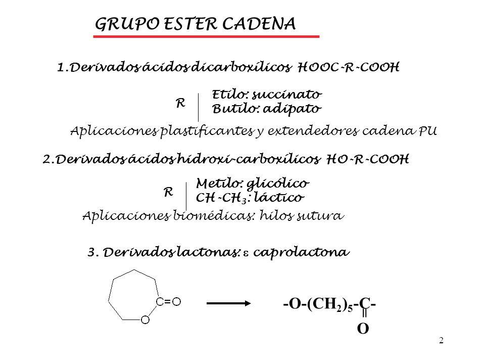 GRUPO ESTER CADENA -O-(CH2)5-C- = O