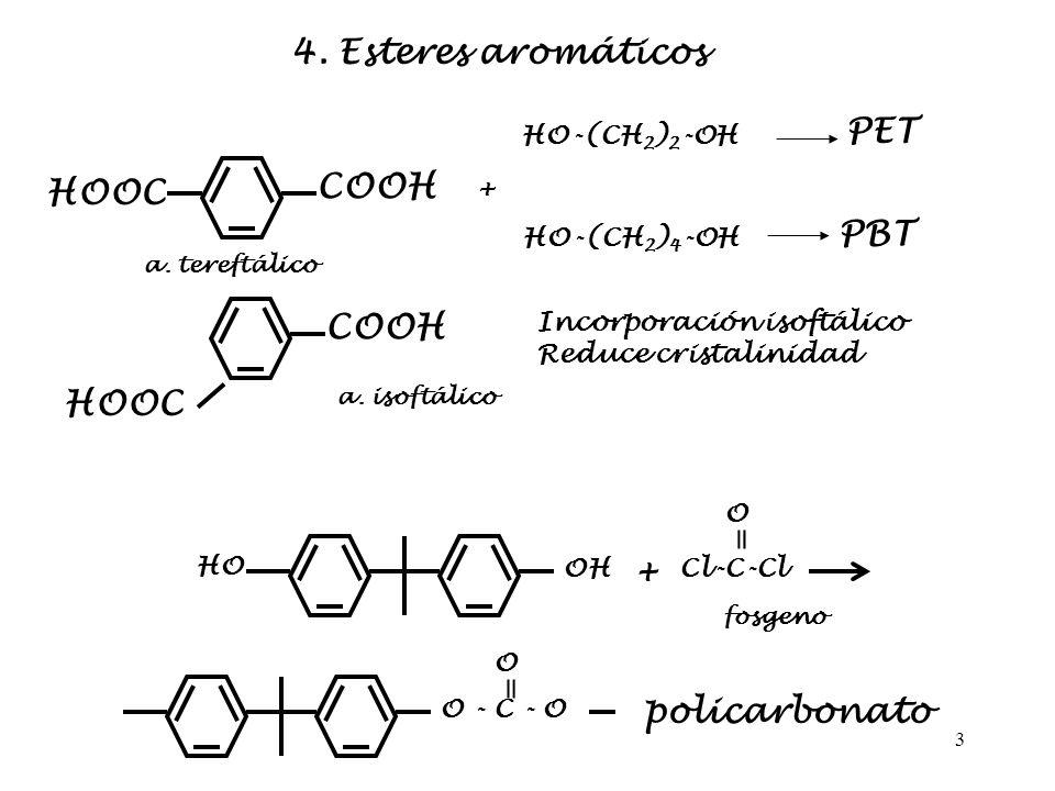 4. Esteres aromáticos PET COOH HOOC PBT = policarbonato + HO-(CH2)2-OH
