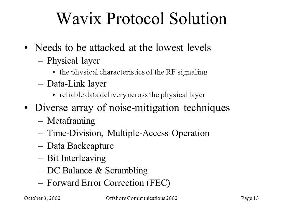 Wavix Protocol Solution