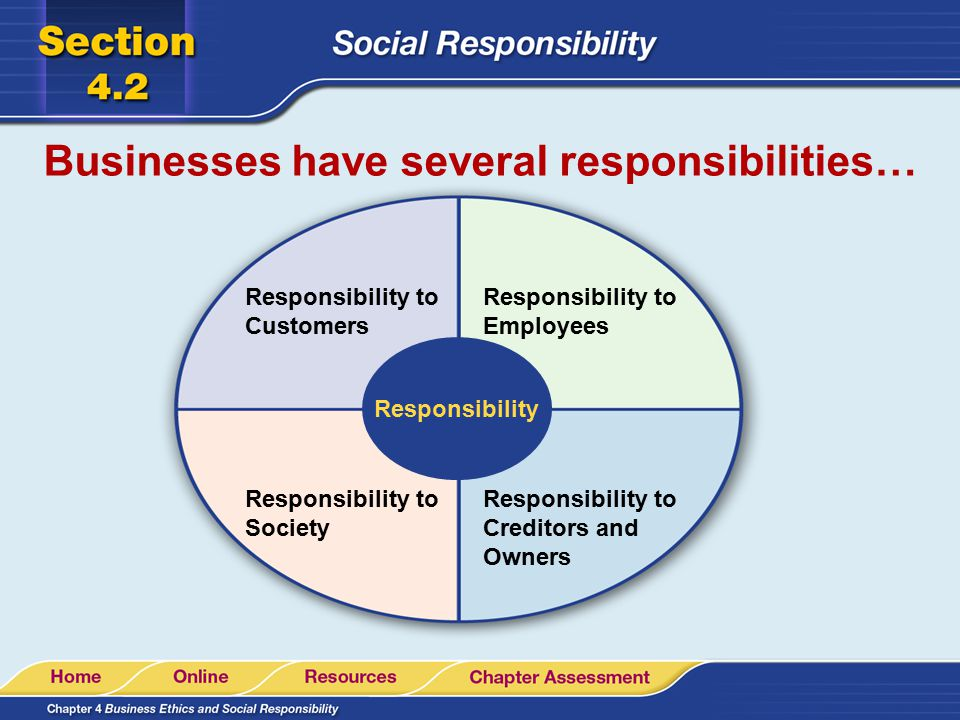 Businesses have several responsibilities…