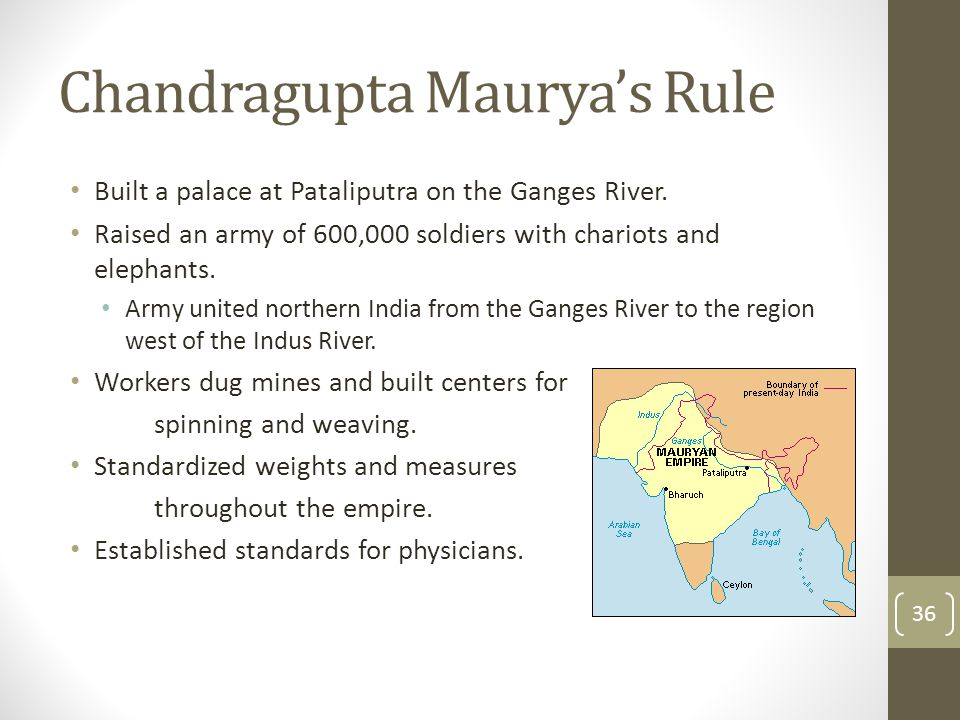 Chandragupta Maurya's Rule