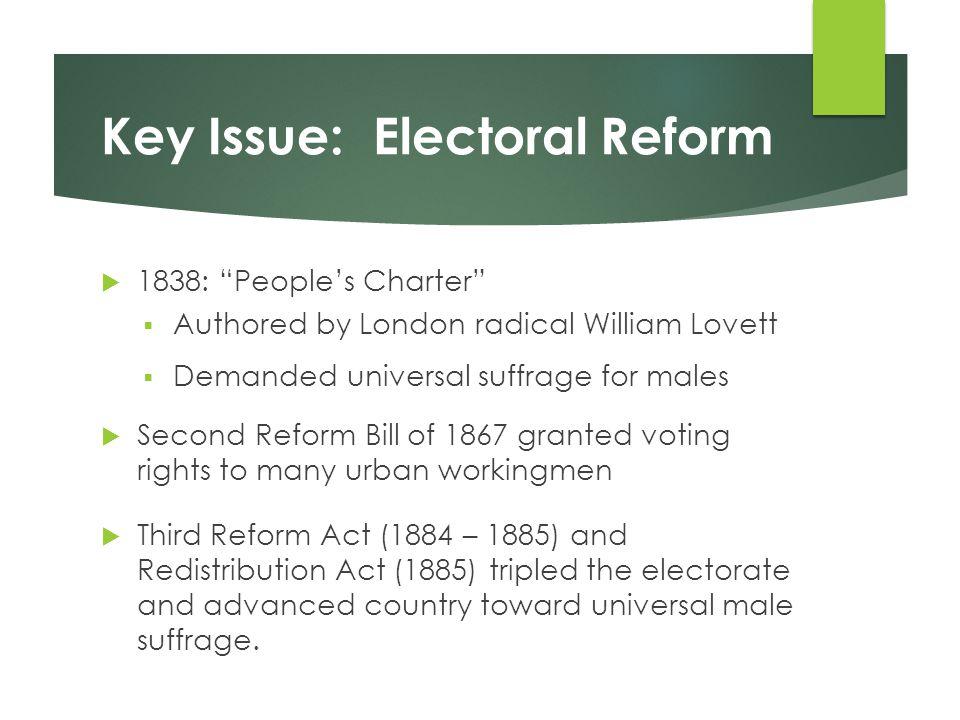 Key Issue: Electoral Reform