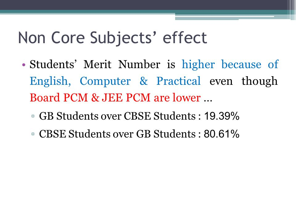 Non Core Subjects' effect