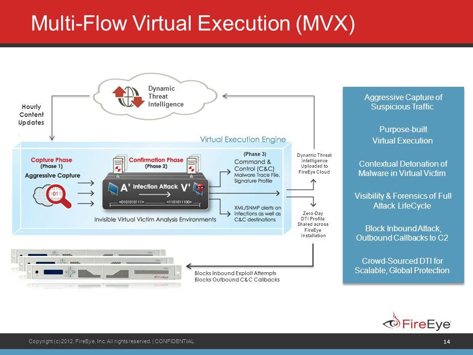 Multi-Flow Virtual Execution (MVX)