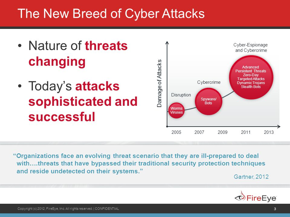 The New Breed of Cyber Attacks