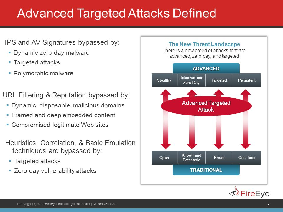 Advanced Targeted Attacks Defined