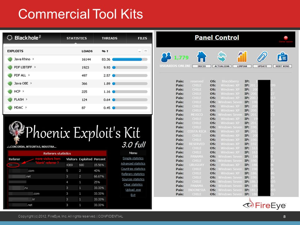 Commercial Tool Kits