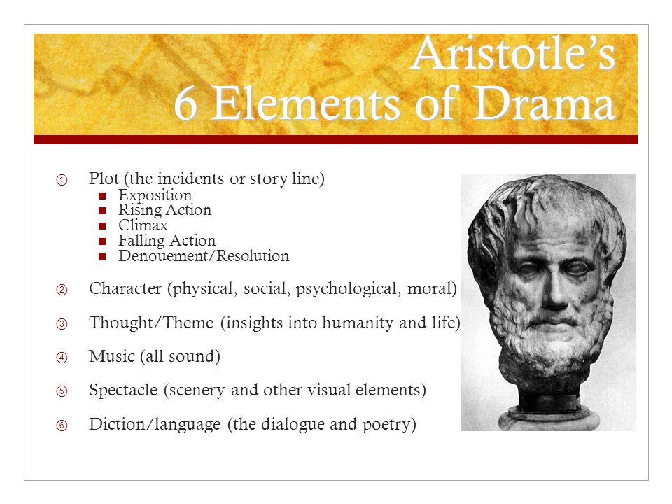Aristotle's 6 Elements of Drama