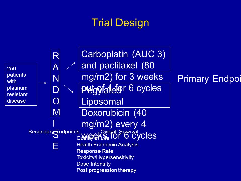 Trial Design Carboplatin (AUC 3) and paclitaxel (80 mg/m2) for 3 weeks out of 4 for 6 cycles.