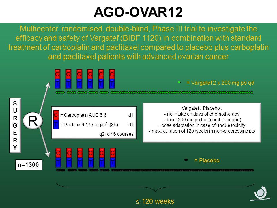 AGO-OVAR12