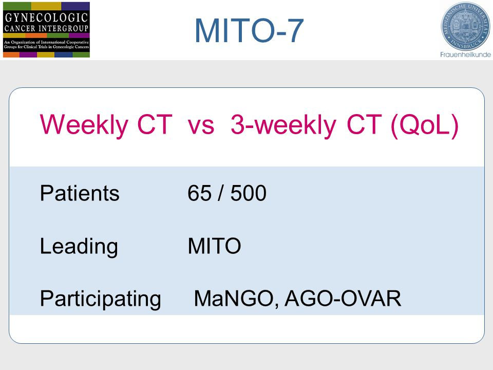 MITO-7 Weekly CT vs 3-weekly CT (QoL) Patients 65 / 500 Leading MITO