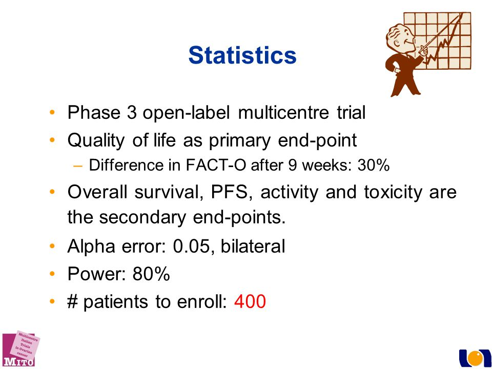 Statistics Phase 3 open-label multicentre trial