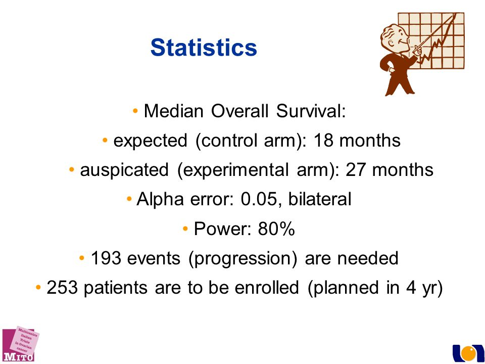Statistics Median Overall Survival: expected (control arm): 18 months