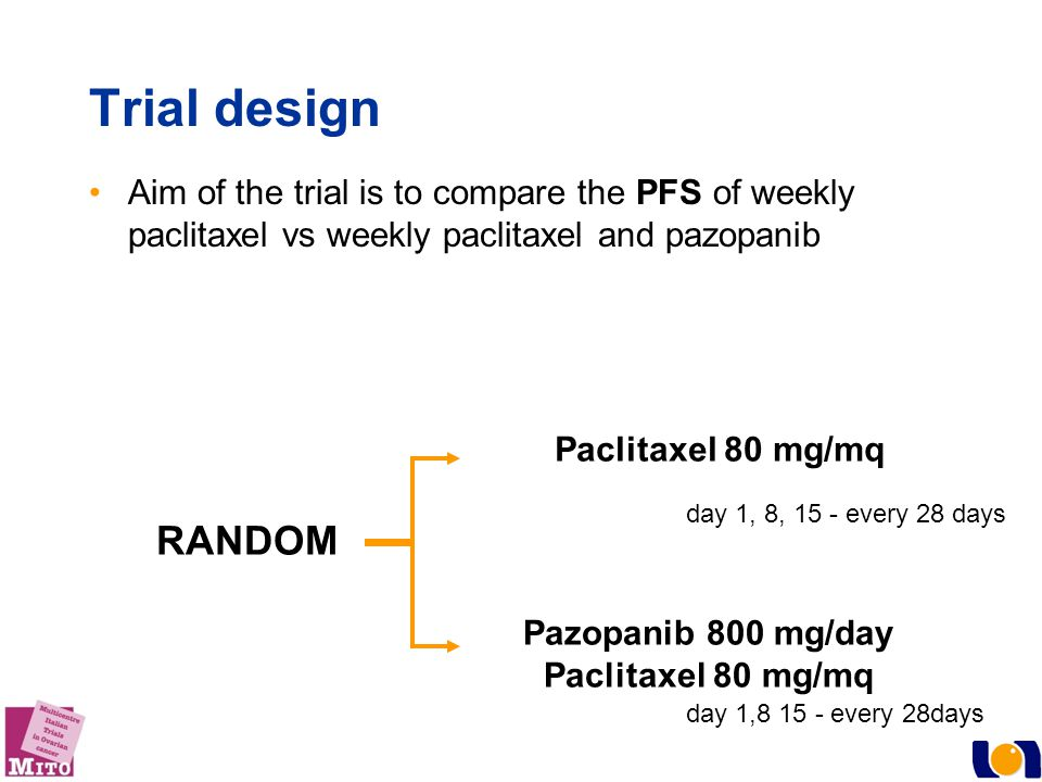 Trial design Aim of the trial is to compare the PFS of weekly paclitaxel vs weekly paclitaxel and pazopanib.