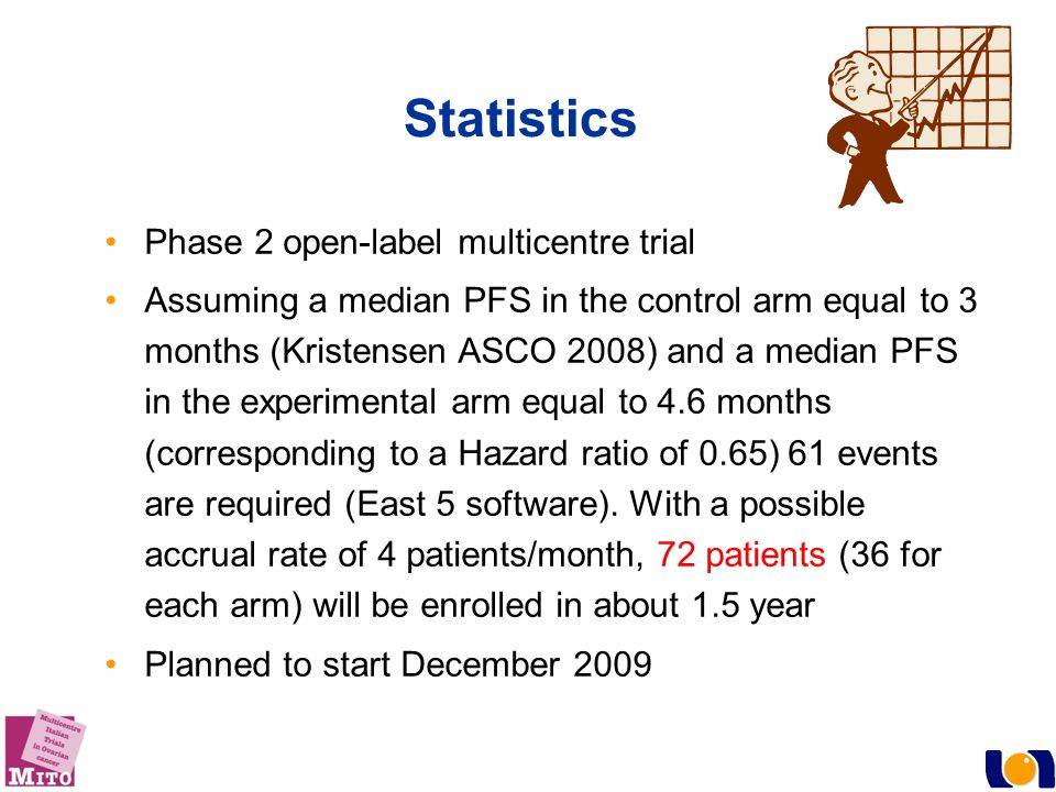 Statistics Phase 2 open-label multicentre trial