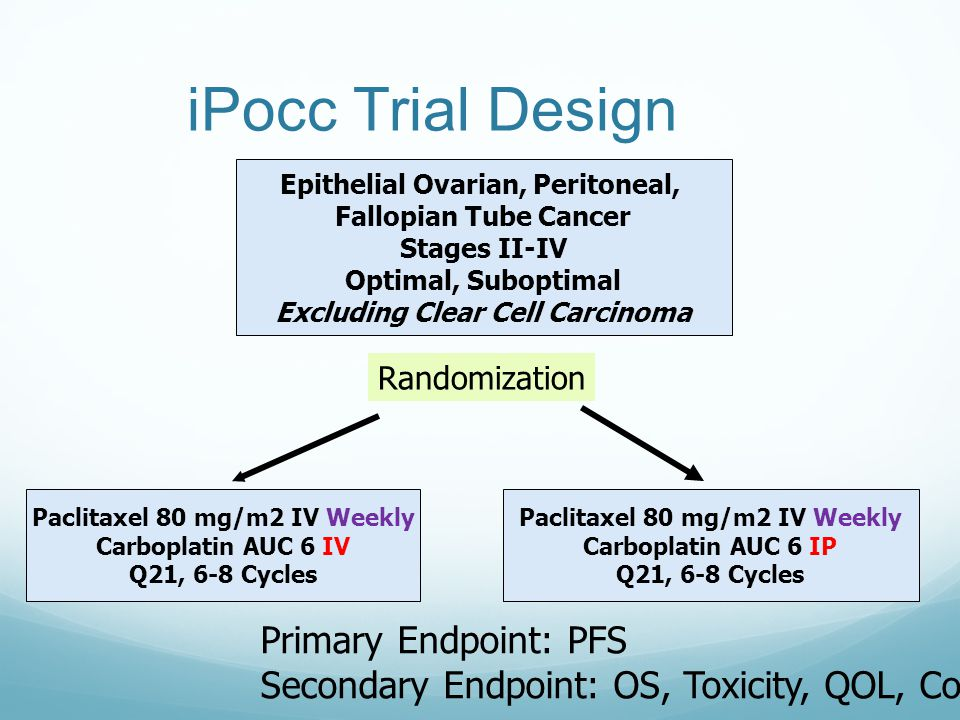 iPocc Trial Design Primary Endpoint: PFS