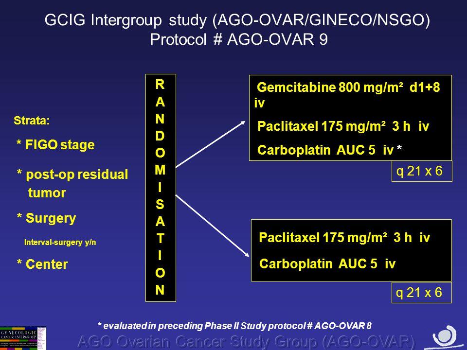 GCIG Intergroup study (AGO-OVAR/GINECO/NSGO) Protocol # AGO-OVAR 9